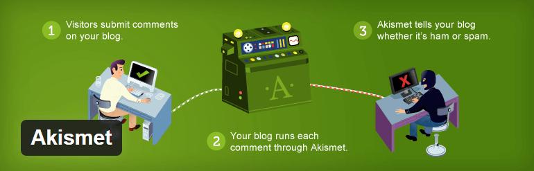 The Akismet plugin for WordPress